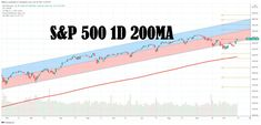 Key Market Trends Tip: Use this as a quick guide on the short-term direction (1-2 weeks) of key markets. It is not a signal to buy or sell, just to show the trend.This is a … Weekly Stock Market Report: Earnings to the Rescue Read More »