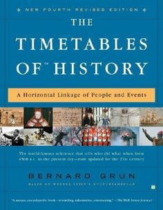 The Timetables of History: A Horizontal Linkage of People and Events by Bernard Grun, http://www.amazon.com/dp/0743270037/ref=cm_sw_r_pi_dp_Cvasrb1M2NW42