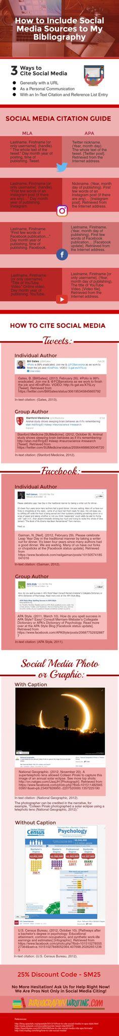 11 best APA help images on Pinterest | Apa format example, Nursing ...