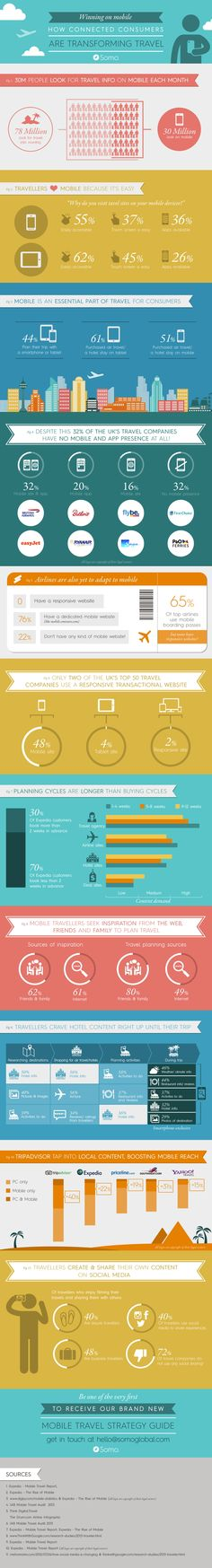 Travel Focus: INFOGRAPHIC: How connected consumers are transforming travel | Mobile Industry | Mobile Entertainment