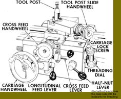 lathe parts
