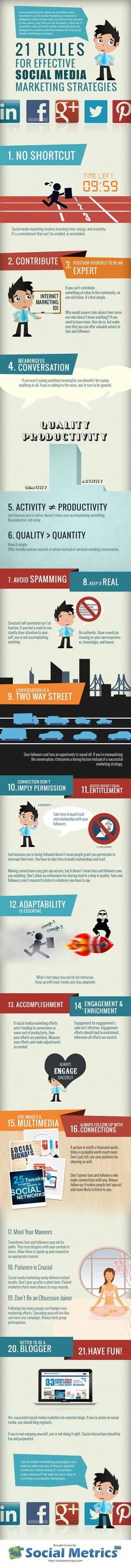 "Social Media Marketing Strategies- Infographic. ""Be productive, not noisy"""