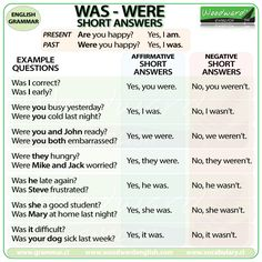 Short answers using WAS and WERE in English.