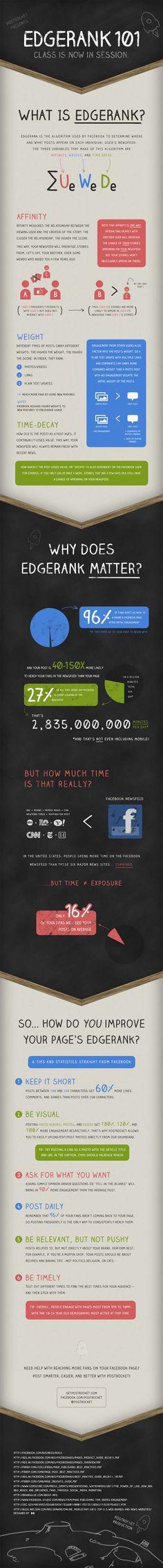¿Qué es Edgerank?. Lo explicamos en una infografía.   - El Edgerank es el factor que afecta a la visibilidad de los textos, enlaces, fotos y vídeos que publicamos en Facebook.