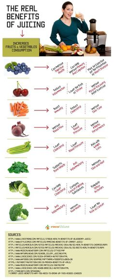 What are the benefits of juicing? How it can affect your life? All about juicing here: http://ifocushealth.com/juicing-for-health/