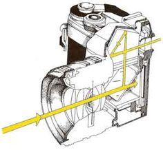 view inside a camera