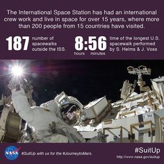 50 years ago today, Astronaut Ed White became the first American to spacewalk during the Gemini IV mission on June 3, 1965. Without that first courageous step, construction of the International Space Station would not have been possible. www.nasa.gov/suitup #SuitUp  #spacestation #space #suitup #spacewalk #spacewalk50 #nasa