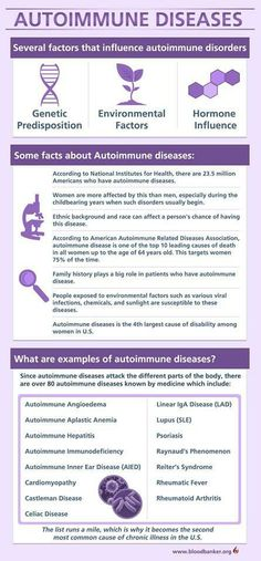 March is Autoimmune Disease Awareness month. #ADAM