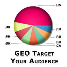 Use traffic exchanges to gain visitors to your website for free with GEO targeted promotions and affiliate link storage available for all accounts.