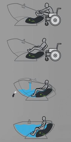 Flume Bathtub Has Been Designed to Allow Easy Access for Wheelchair-Bound People - Tuvie Handicap Accessories, Handicap Accessible Home, Handicap Bathroom, Mobiles, Aging In Place, Medical Design, Cool Inventions, Innovation Design, Industrial Design