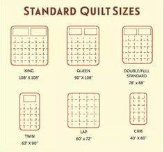 standard quilt sizes - Alaskan King Bed