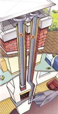 A chimney hat is a protective supplement that you can place upon the summit of your chimney to keep rain, wind, debris, or animals from traveling by the side of the chimney and into your home. Chimney Cap, Chimney Sweep, Home Fireplace, Fireplace Ideas, Fireplaces, Rain Cap, Self Build Houses, Home Repairs, Heating And Cooling