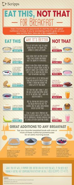 Make simple, healthy swaps so that breakfast energizes you and doesn't make you…