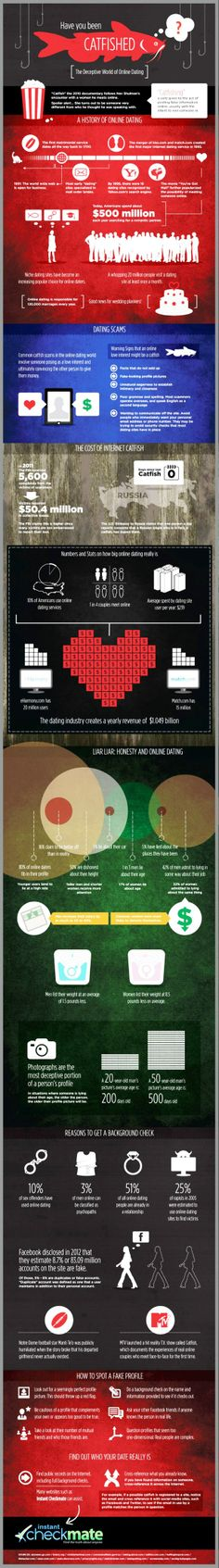 have you been catfished #infographic
