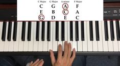 G Major, Piano Music, Music Instruments, Reading, Musical Instruments, Reading Books