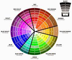 Off the Rails Scrapbooking Tutorial - Using a Colour Wheel Part 2Using a Colour Wheel part 2 - Triadic Colour Schemes