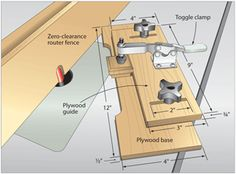 Good jig for routing small pieces on a router table.
