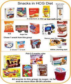 Snacks HCG Diet