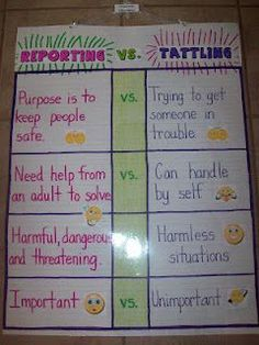 Reporting vs Tattling: Our pre-k and kindergarten kids desperately need this.