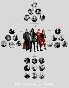 Super Legends of Flarrow ~ Supergirl ※ Legends Of Tomorrow ※ Arrow & The Flash
