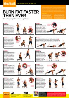The actual Spartacus Workout. This was actually designed by a woman, for women! Defs gonna give it a go :)
