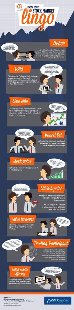 Know your stock market lingo