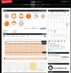 suunto group heart rate spinning - Google Search #pedalstudio  #spinning #indoor cycling #spinning class