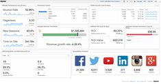 8 must-have metrics for your first digital marketing dashboard Marketing Dashboard, Kpi Dashboard, Dashboard Examples, Internet Marketing, Online Marketing, Business Intelligence, Data Analytics, Dashboards, Data Visualization