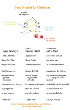 Follow my learning french board for some easy french tips here frenchify your christmas efrenchcafe m4hsunfo