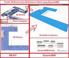 It is possible to CREATE rooms in Revit based on room geometry. USE DYNAMO! Its simply. Just add the nodes as shown in the im. Revit, Architecture Program, Batten, Autocad, Geometry, Create, Rooms, Programming, Management