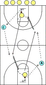 Hustle Lay-up Drill