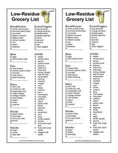 This Printable Low Residue Grocery List Is Intended For People Diagnosed With Crohn S D Diabetic Diet Food List Crohns Disease Diet Recipes Crohns Disease Diet