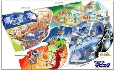 Disney Theme Park Designer Envisions Castle in the Sky/Laputa Ride, and It's the Stuff of Our Wildest Dreams