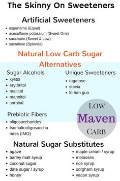 Low Carb Sweeteners: Choose What's Best For You! Understand the difference between artificial sweeteners, natural low carb sugar alternatives and natural sugar substitutes. Low Carb Sweets, Low Carb Desserts, Low Carb Recipes, Diabetic Recipes, Diabetic Foods, Healthy Recipes, Best Sugar Substitute, Low Carb Sweeteners, Keto Sweetners