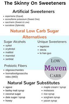 Best Natural Sweetener For Keto