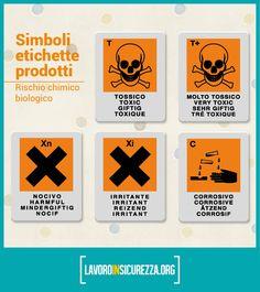 Simboli di rischio chimico che trovate sulle etichette dei prodotti, ad esempio sui detersivi e igenizzanti per le pulizie.