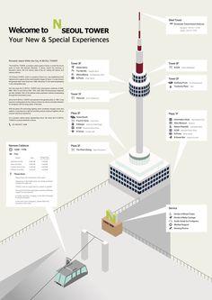 남산타워 설명 인포그래픽 N.Seoul Tower Infographic