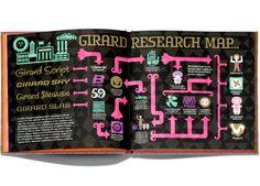 Girard Book