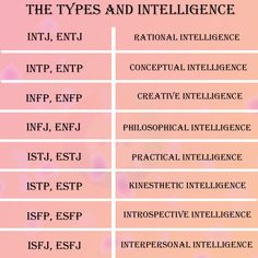 Entj And Infj, Intj T, Esfj, Infj Infp, Introvert, Mbti, Zodiac Personality Traits, Infp Personality Type, Personalidad Infp