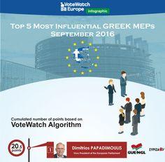 Ως τον Έλληνα Ευρωβουλευτή με την ισχυρότερη επιρροή στο Ευρωκοινοβούλιο…