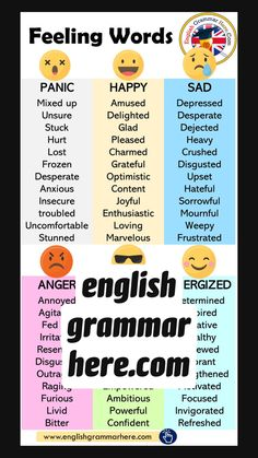 English Vocabulary List, Teaching English Grammar, English Writing Skills, English Language Learning, French Language, English Learning Spoken, Learning English For Kids, English Lessons For Kids, Learn English Words