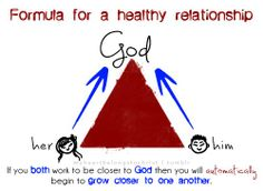 May couples get closer to God and to each other in 2013 ! pinned with Pinvolve