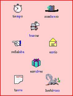 Llevan b y v:  -Antes de p y b se escribe m.  -Las sílabas bla,ble,bli, blo, blu,bra,bre, bri, bro,bru se escribe b.  - Las palabras que comienzan con bu, bus,bur se escriben con b.  -Las terminaciones aba,abas, ábamos,ábais,aban del pretérito imperfecto de los verbos terminados en  ar se escriben con b.  -Las palabras terminadas en ava,eve, evo,iva, ivo llevan v.  -Las palabras terminadas en voro, vora (menos víbora) se escribe con v.