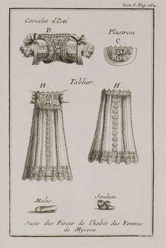 Μέρη της θερινής γυναικείας ενδυμασίας της Μυκόνου. - TOURNEFORT, Joseph Pitton de - ME TO BΛΕΜΜΑ ΤΩΝ ΠΕΡΙΗΓΗΤΩΝ - Τόποι - Μνημεία - Άνθρωποι - Νοτιοανατολική Ευρώπη - Ανατολική Μεσόγειος - Ελλάδα - Μικρά Ασία - Νότιος Ιταλία, 15ος - 20ός αιώνας