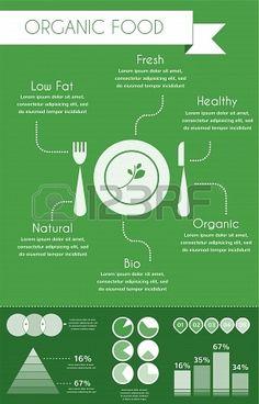 #Organic food infographics