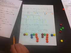 Balancing chemical equations with Skittles. For my visual and kinesthetic learners.