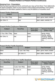 Free Lesson Plan (pdf) -  Past Simple vs. Past Continuous comparison chart with practice activities