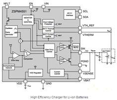 Analog Devices - CN0326 Block Diagram | Circuit Diagrams | Pinterest ...