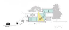 Gallery - Compact Modern Duo / The Raleigh Architecture Co. - 26