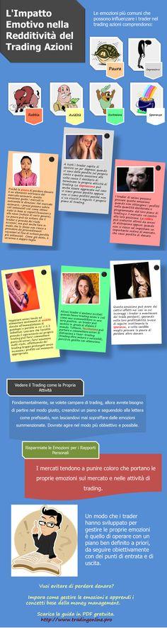 Vuoi evitare di perdere denaro? Impara come gestire le emozioni e apprendi i concetti base della money management. Scarica la guida in PDF gratuita.  http://www.tradingonline.pro